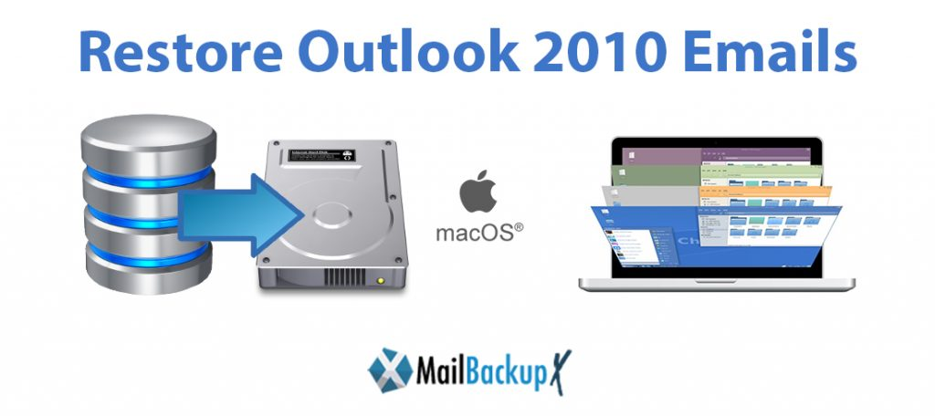 restore outlook 2010 mac