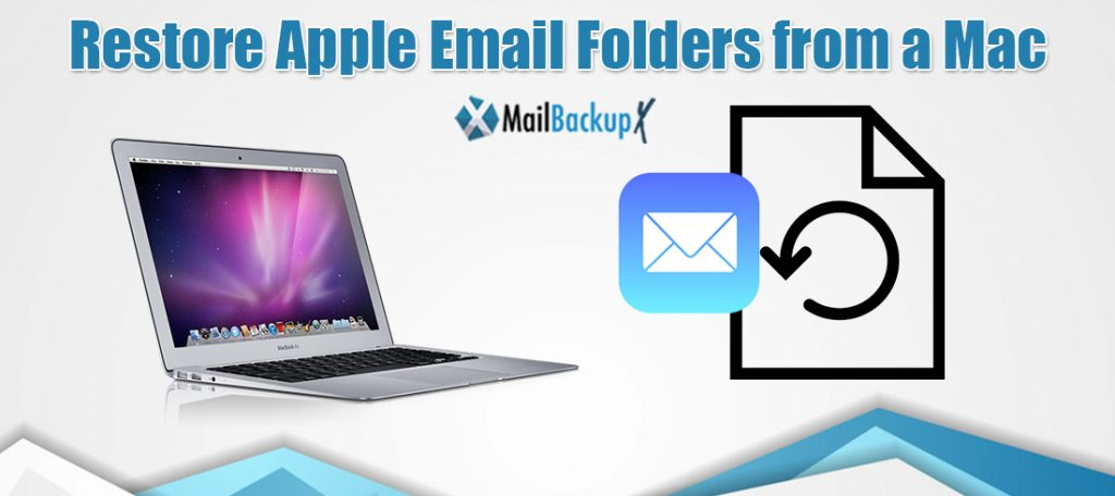 best way to restore apple email